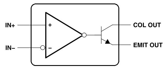 Amplificateur op rationnel vs comparateur sciences et for Bascule transistor